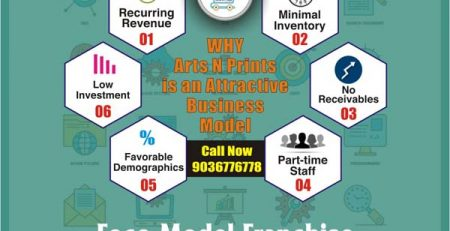Business Opportunity in Bangalore